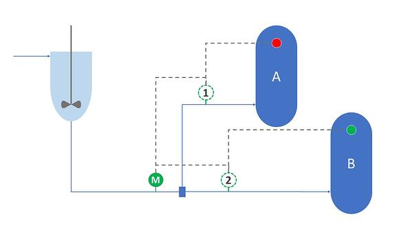 Heat and material balance: example of plant model definition