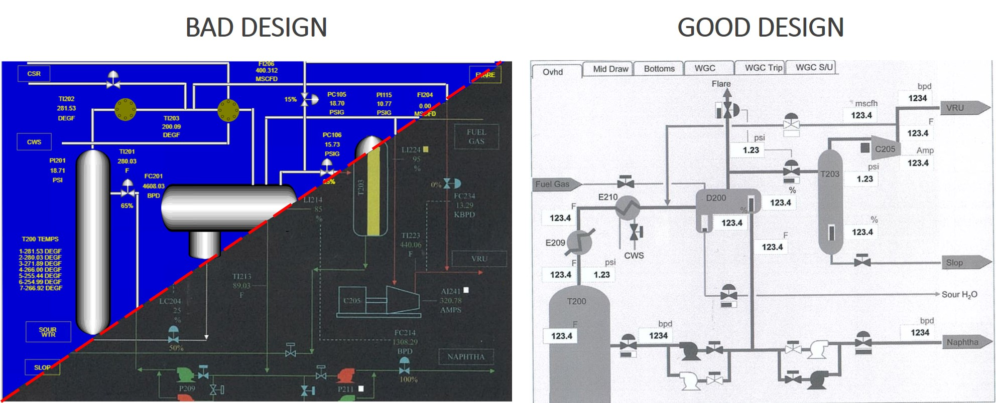 Human Machine Interface - Implementation guidelines: good design VS bad design