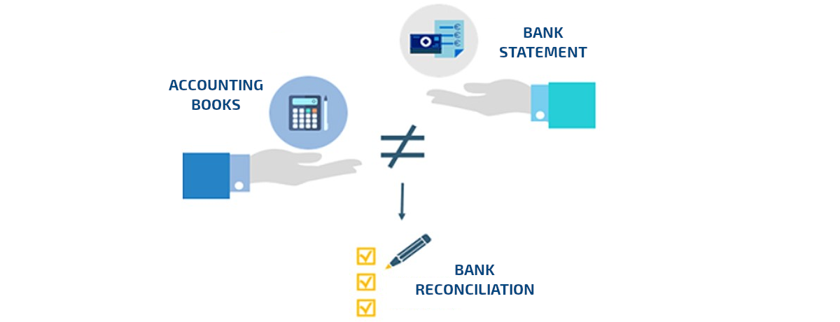 SAP Cash Application and Bank Reconciliation