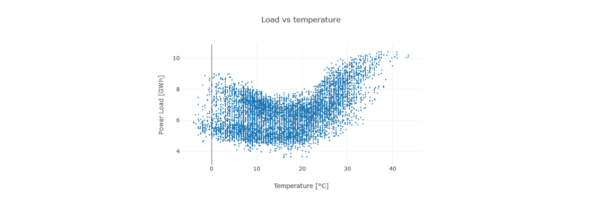 Blog-DI-DataExplorationGraph1