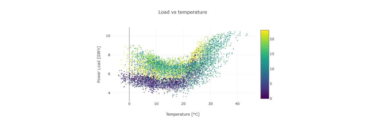 Blog-DI-DataExplorationGraph2