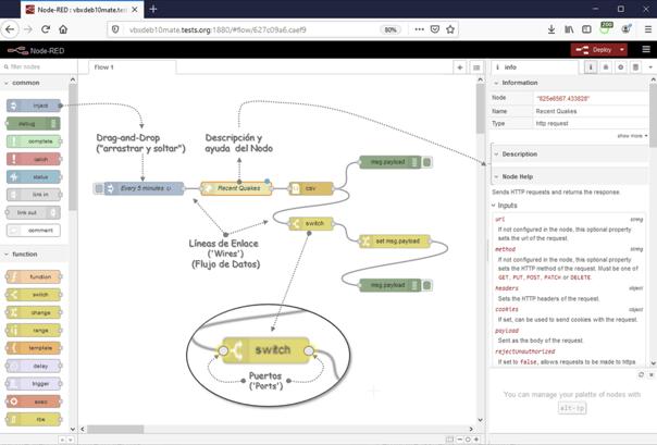 Flujo de proceso de datos
