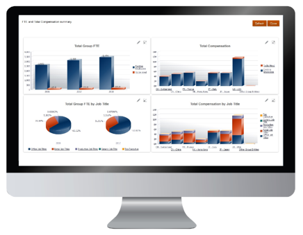 HWP - HR Workforce Planning