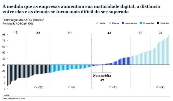 maturidade-digital