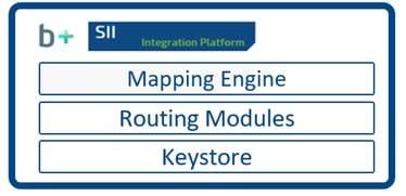 B+ SII Integration Platform