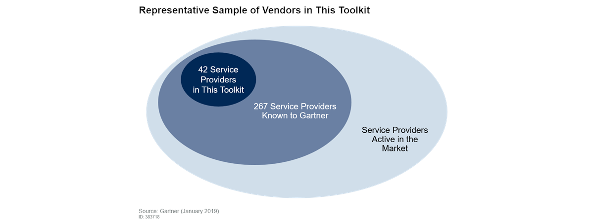Toolkit - Vendor Identification for SAP Application Services - Representative Sample of Vendors