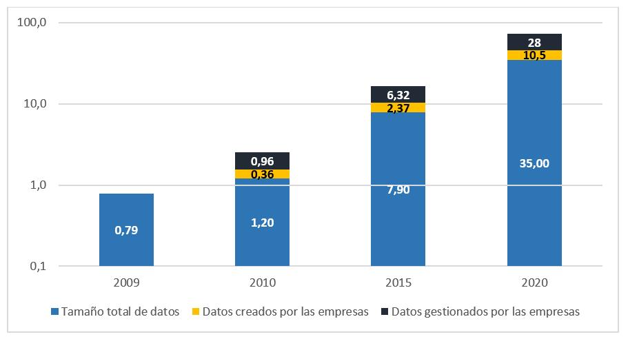 calidad-dato-grafico