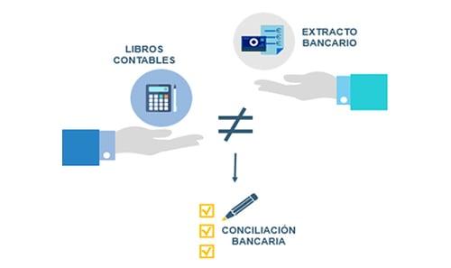 conciliacion-bancaria