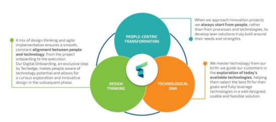 foco-pessoas-design-thinking