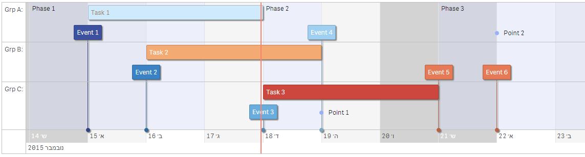 qlik-sense-interactive-timeline