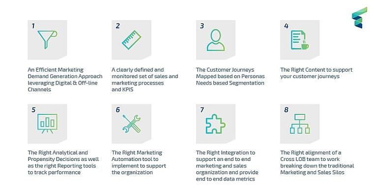Marketing Automation Key Challenges